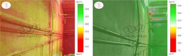 温度记录图和数字图像的叠加图,表明形成露水的可能性
